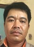nam nguyen, 37  , Bac Kan