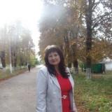 Шпітун Наталія, 51  , Dubno