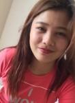 ckath188, 21  , Pasig City