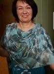 svetlana, 54  , Shatura