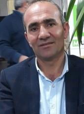 fatih, 39, Turkey, Korkuteli