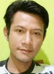 Sendy, 28  , Kediri