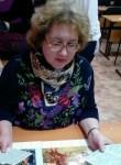Tatyana, 59  , Yekaterinburg