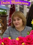 Tatyana, 55  , Anapa