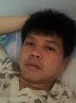 ชีวิตยังมีพรุ้งนี้เสมอ, 27  , Udon Thani