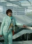Rosa, 60  , Bern