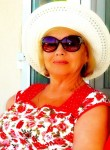 Svetlana, 73  , Pavlovo