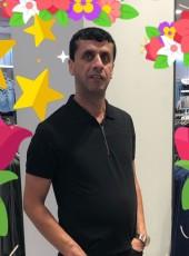 Erdoğan, 40, Turkey, Kosekoy
