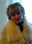 ЛЮДМИЛА, 58  , Drezna
