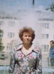 Lyudmila, 55  , Anna