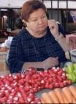 Valentinka, 80  , Johvi