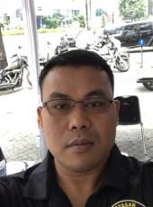 Andy, 33, Indonesia, Cikarang