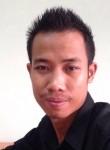 Aiy, 27  , Vientiane