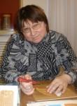 Frosya, 54  , Obninsk