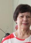 Anfisa, 61  , Urazovka