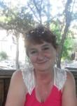 SVETLANA Yudina, 65  , Uzhhorod