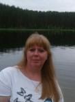 anyuta, 41  , Velikiy Novgorod