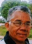 Antonio Mauricio, 60  , Acarau