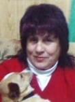 Nina Tcacenco, 65  , Chisinau