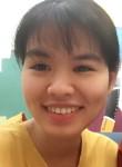 Trang, 28  , Ho Chi Minh City