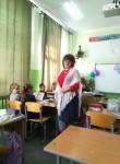 ulesova1972