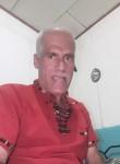 Juan jimmy, 50, Turrialba