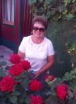 Tatyana, 63  , Yasnyy
