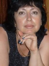 Lora, 51, Russia, Anapa
