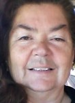 PennyKizler, 58  , Sammamish
