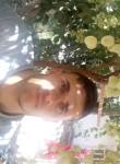 Zikrullo, 28  , Dushanbe