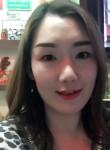 chongmin, 43  , Cheonan
