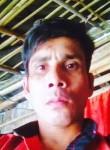 Faridul Islam, 38  , Kathmandu