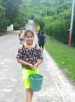 Angelica, 18  , Managua