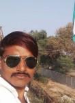 Rakesh Kumar Yadav, 32  , Mahoba