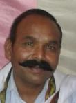 C K Singh, 18  , Rewa