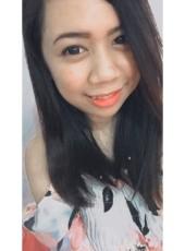 Sherina, 23, Indonesia, Pontianak
