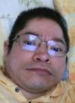 katz, 40  , Maebashi-shi