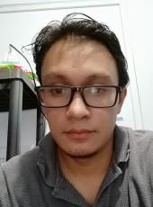 Daniel, 34, Guatemala, Guatemala City