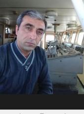 Perviz, 41, Azerbaijan, Baku