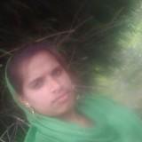 Suraj Kumar, 18  , Korba