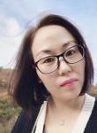 DK-Milez, 26, Xianyang
