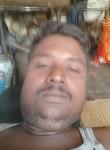 wazir baig, 40  , Bangalore