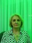 Grishina Natal, 60  , Zhezqazghan