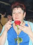 rozochka95