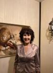 faniya nurgalee, 61, Ufa