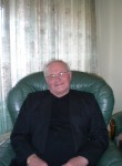 Vlad Zarubo, 73  , Berlin