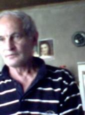 Alik, 65, Azerbaijan, Baku