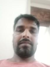 Manoj, 28, India, Bangalore