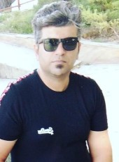 mamad, 35, Iran, Abadan