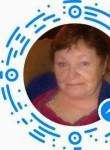 Geraldine, 55  , Wicklow